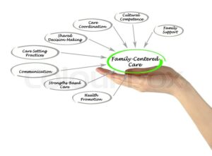Family Centered Health Promotion